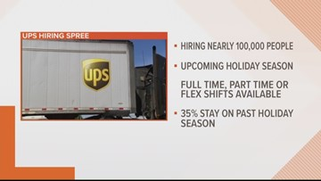 UPS to hire almost 100,000 for holiday season