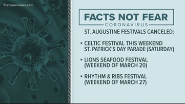 Multiple St. Augustine events canceled due to COVID-19 concerns