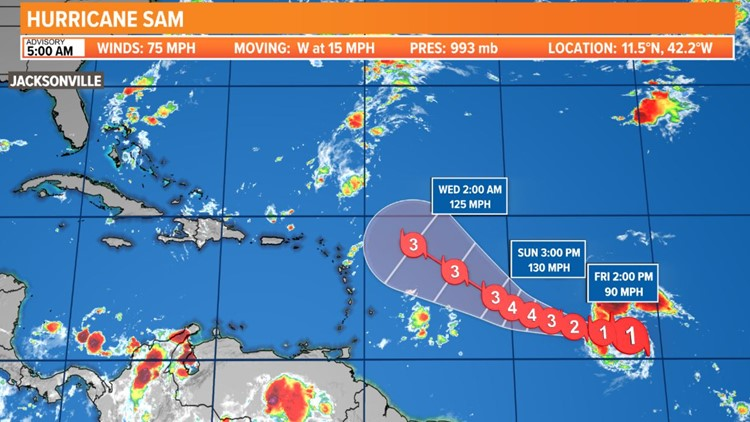 TROPICS: Hurricane Sam is intensifying over the open Atlantic; forecast to recurve next week