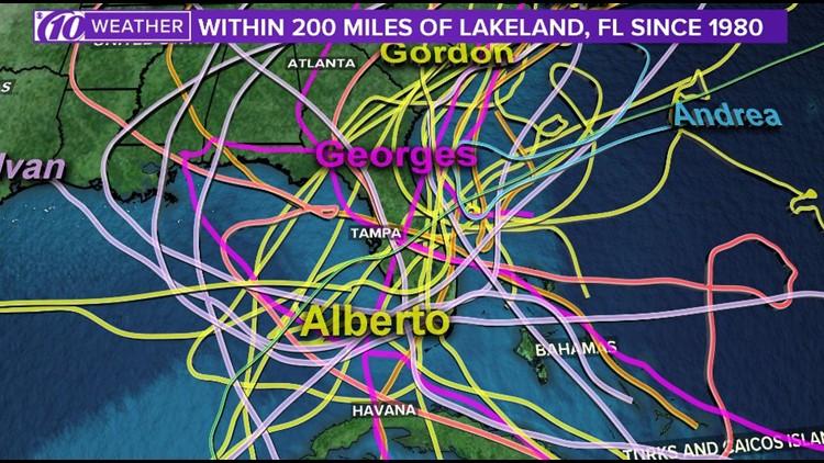 hurricanes and florida 5 1 19